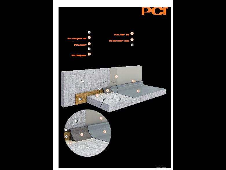 OS Anschluss konstruktiv getrennter Bauteile dxf